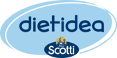 Dietidea.com